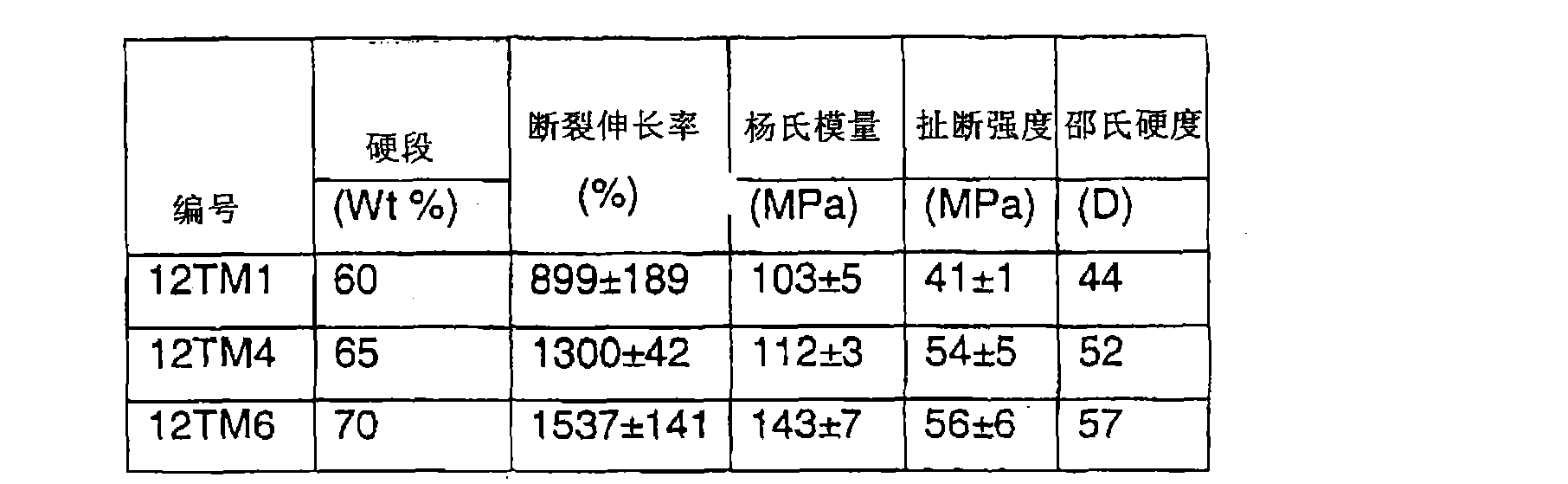 Figure CN1950098BD00151