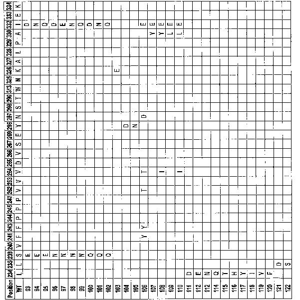 Figure 112005016313609-pct00085