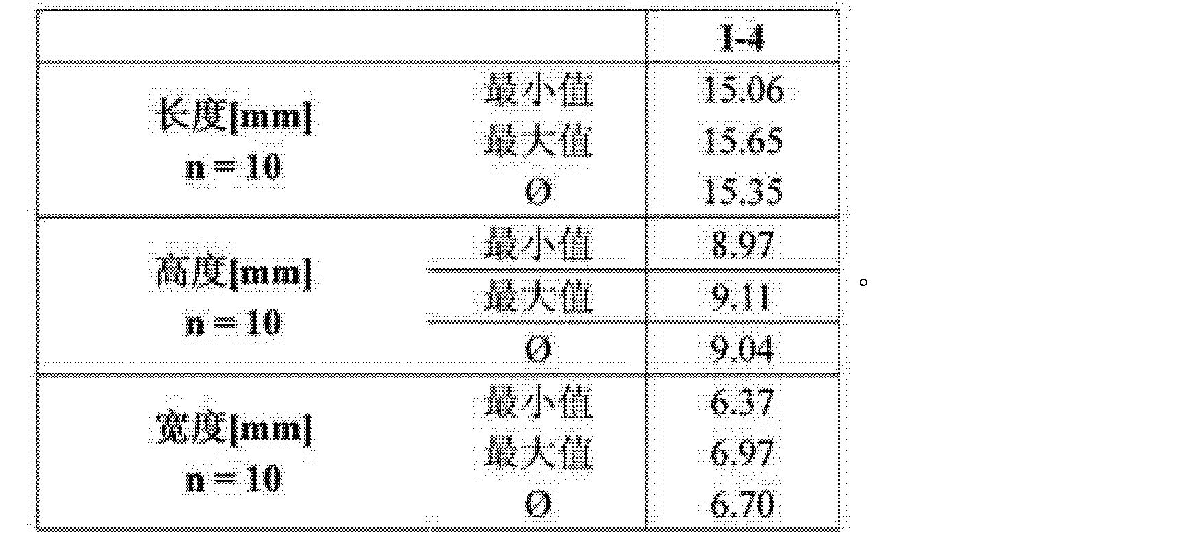 Figure CN103179954AD00311
