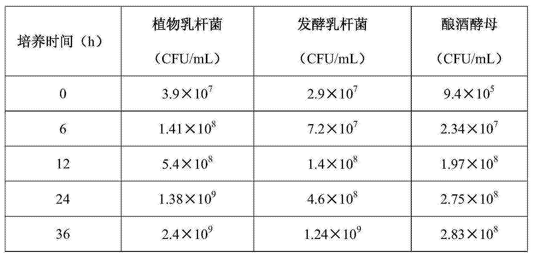 Figure CN104818229BD00061