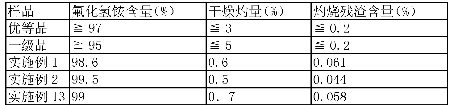 Figure CN104192863AD00051
