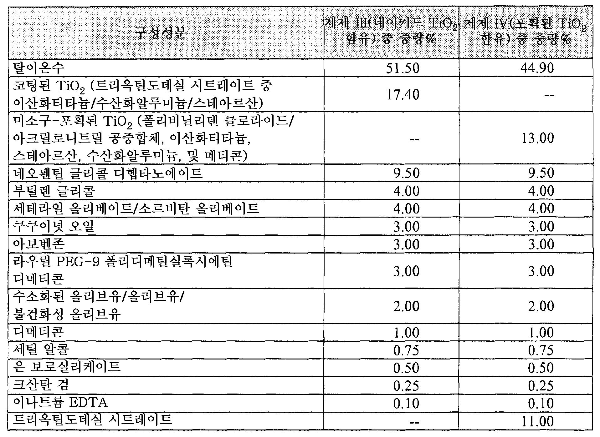 Figure 112010038602093-pct00002