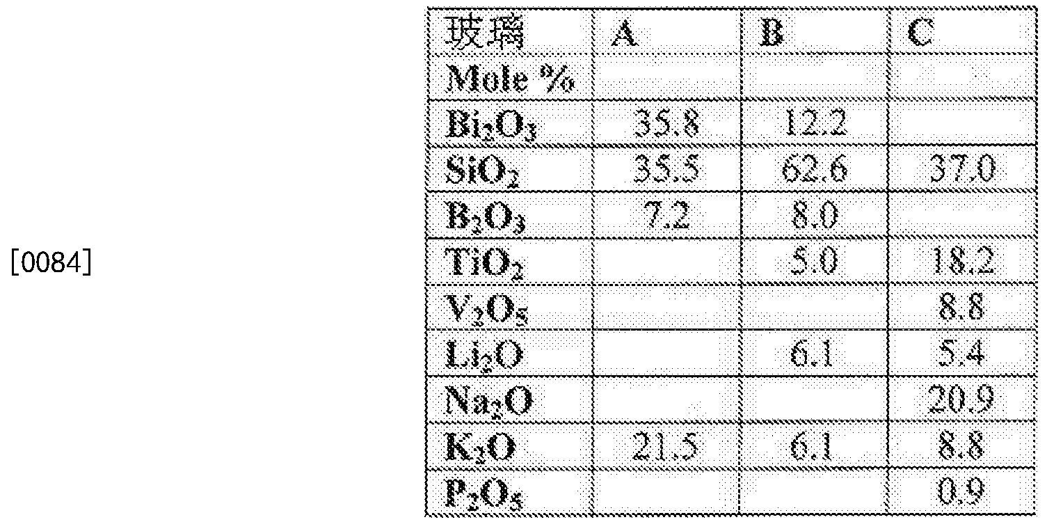 Figure CN102709341BD00141
