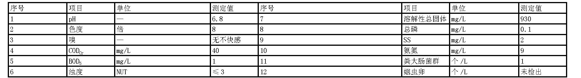 Figure CN103274571BD00083