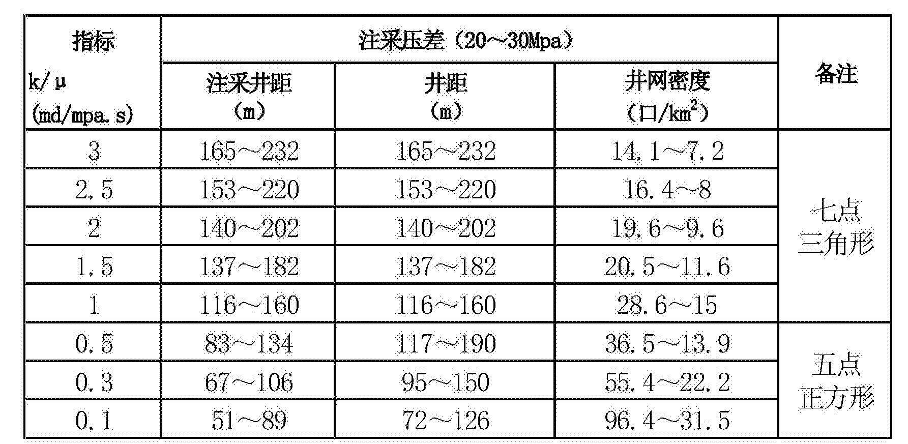 Figure CN104989341BD00141