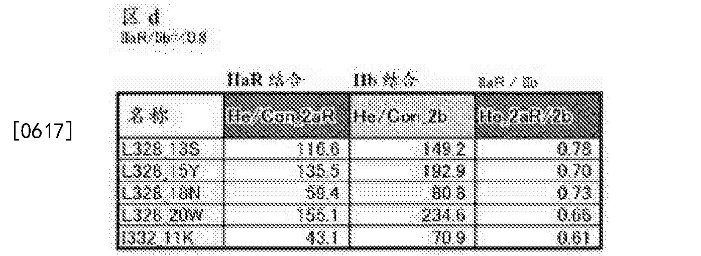 Figure CN105102618BD01061