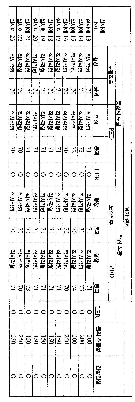 Figure 112007067889492-pat00080