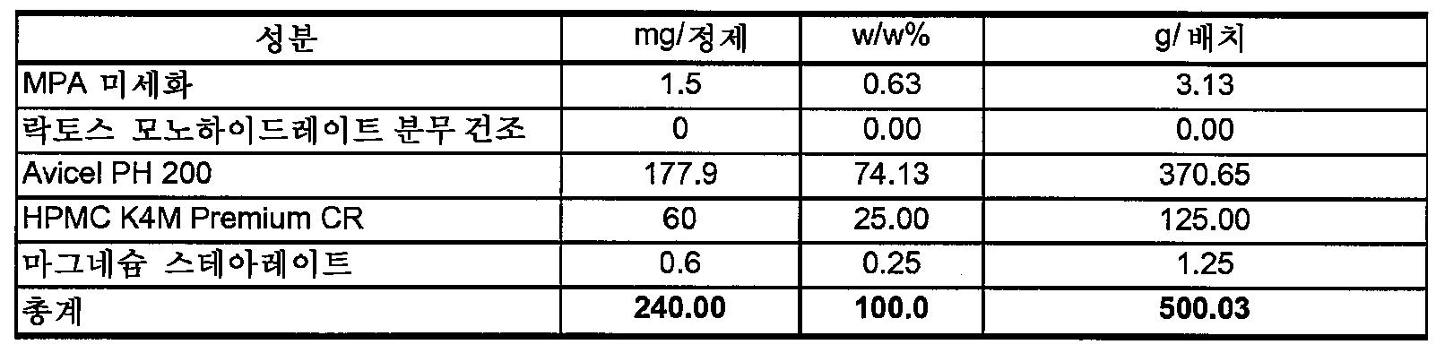 Figure 112009049300571-PCT00017