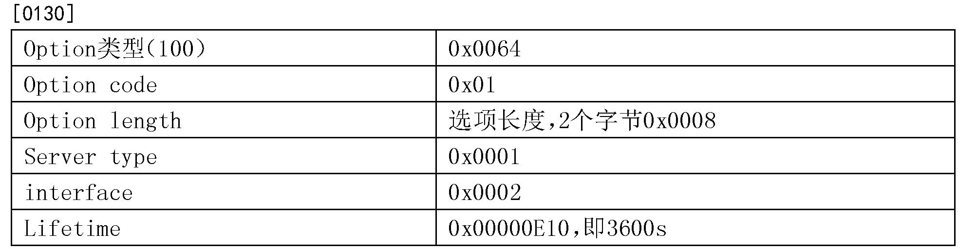 Figure CN103414634BD00143