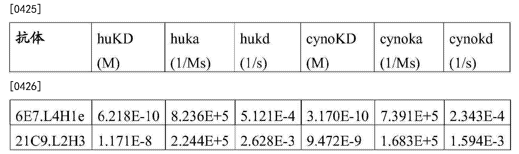 Figure CN107847568AD00671