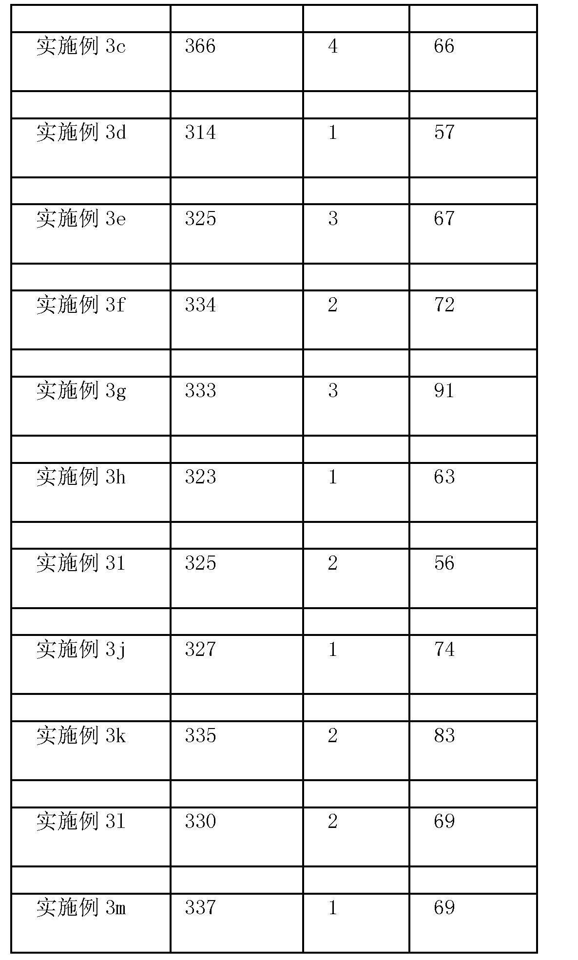 Figure CN102264779BD00231