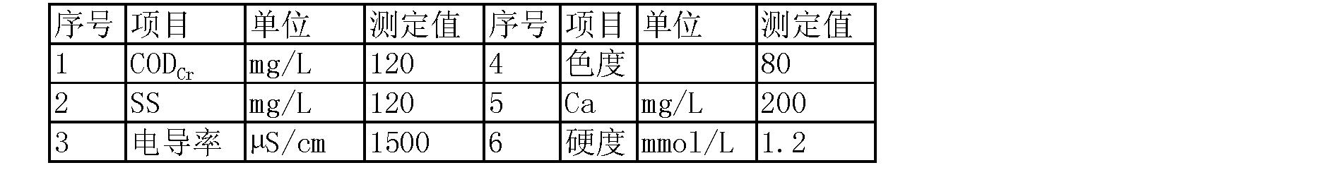 Figure CN103214153BD00082