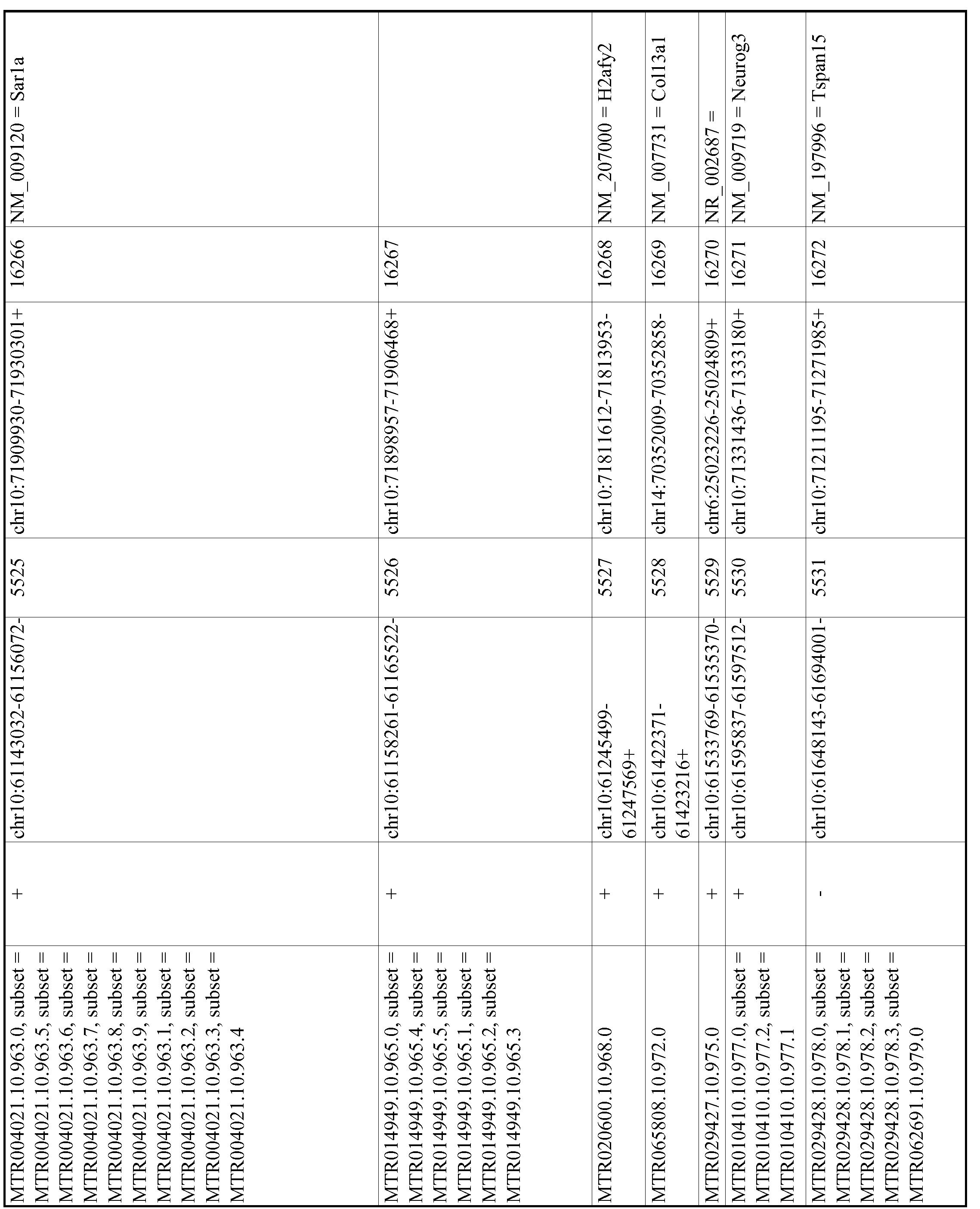 Figure imgf000993_0001
