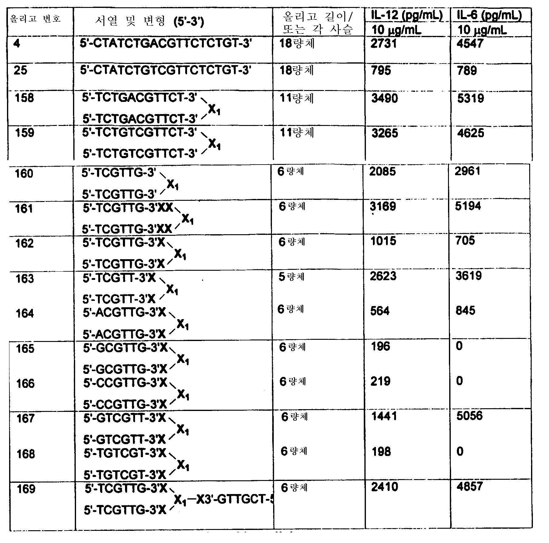 Figure 112004017052430-pct00026