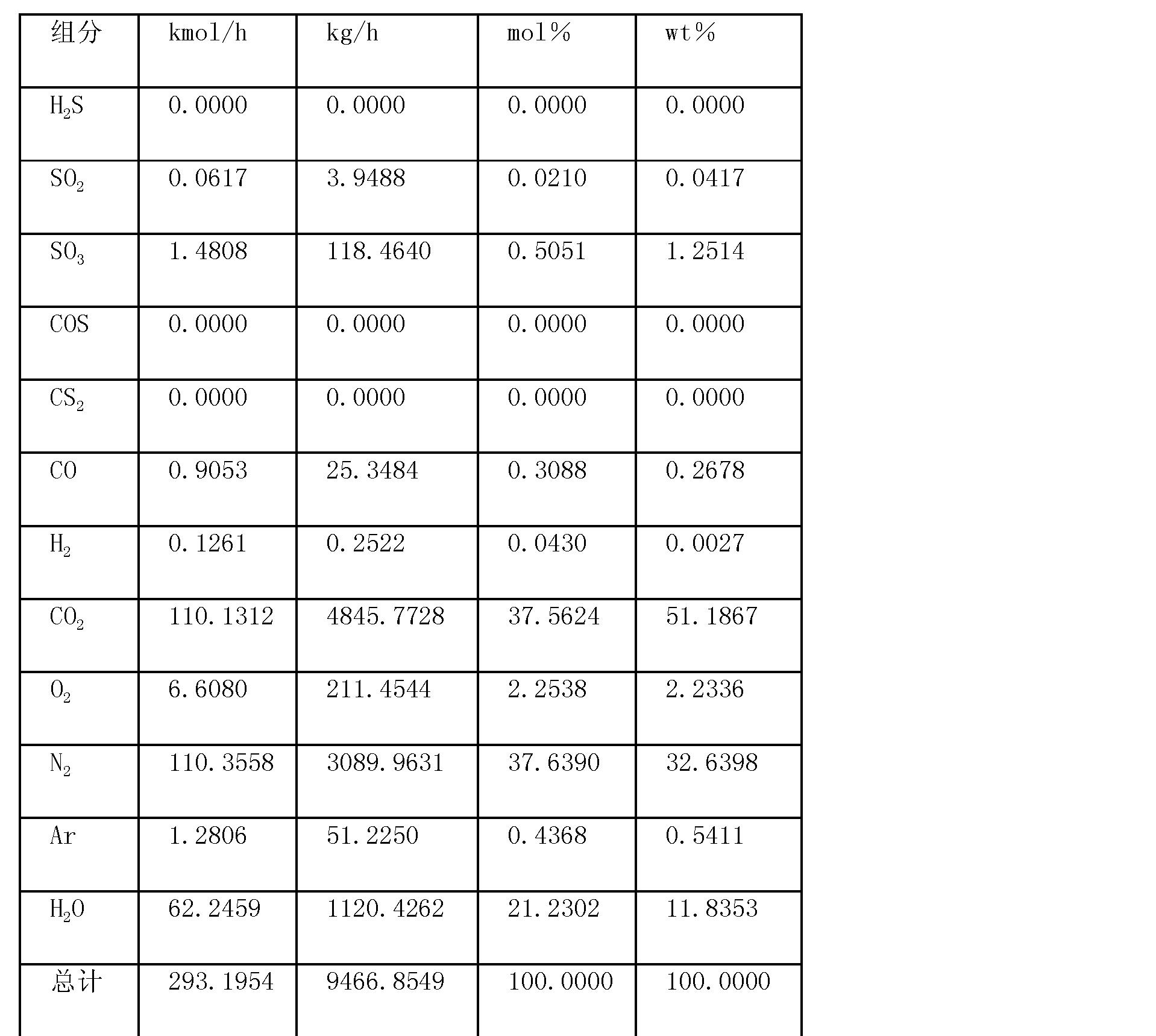 Figure CN102198365BD00092