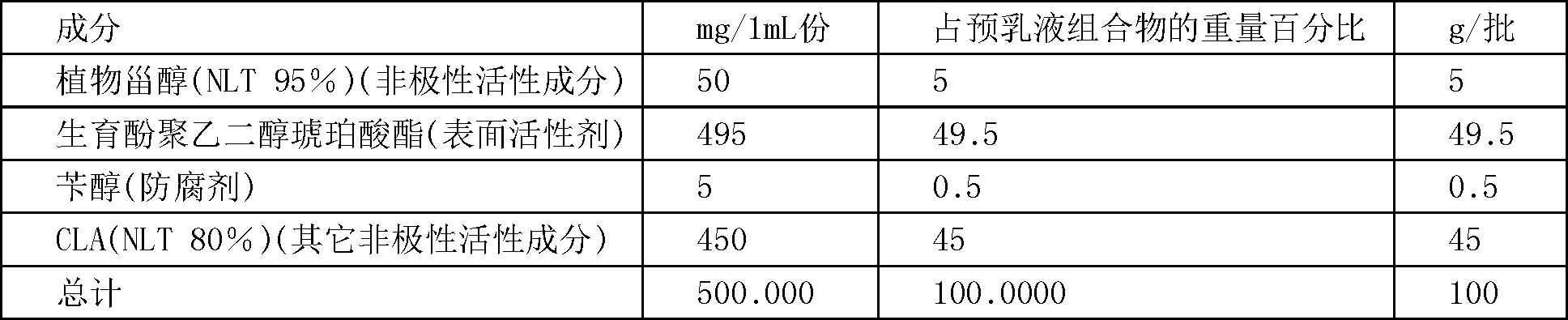 Figure CN102036661BD00924