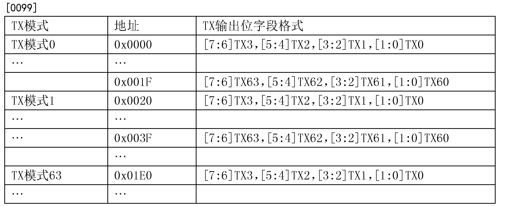Figure CN104769537BD00112