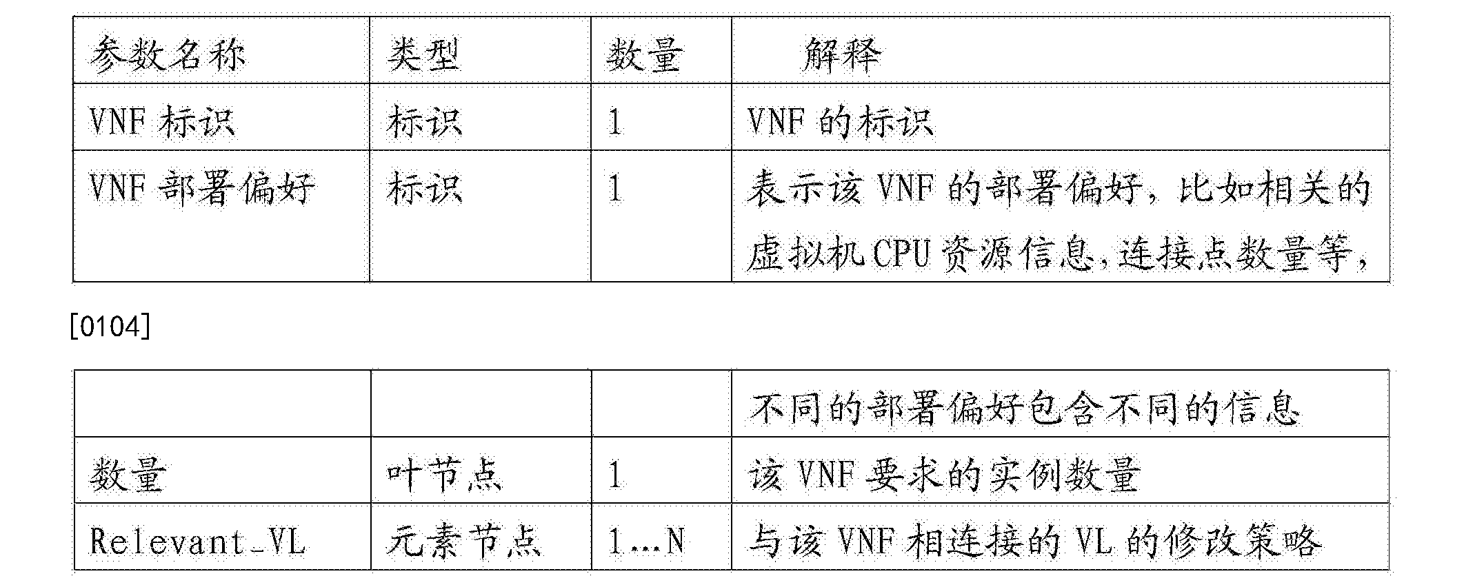 Figure CN106301829AD00152