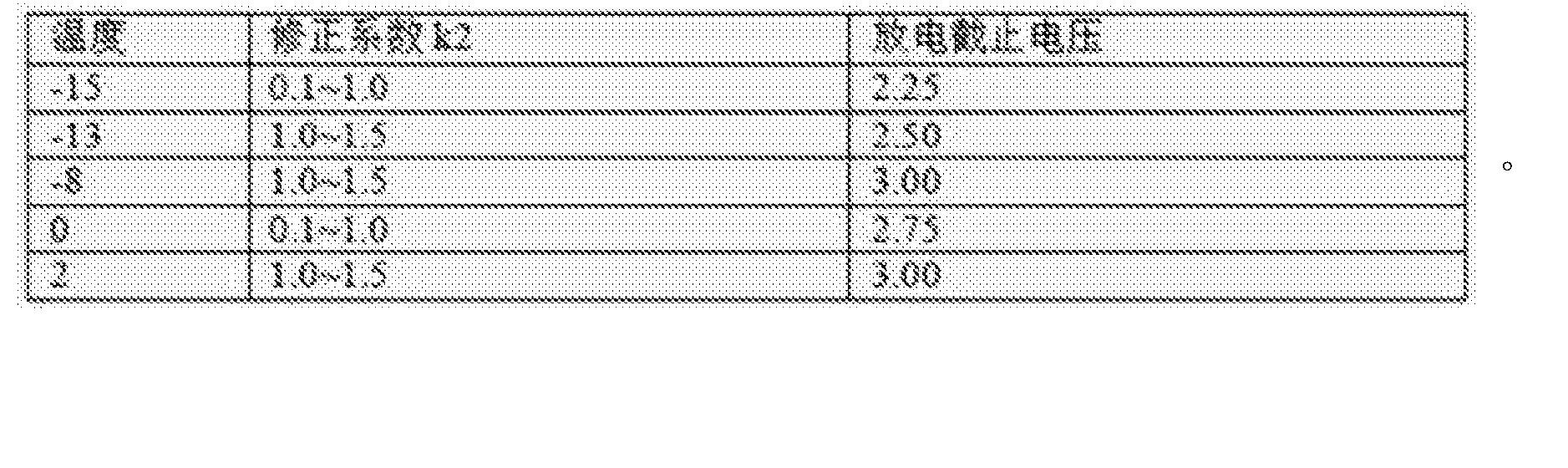 Figure CN105539183BD00072