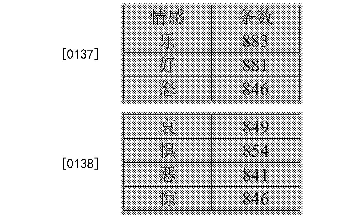 Figure CN106547866BD00121