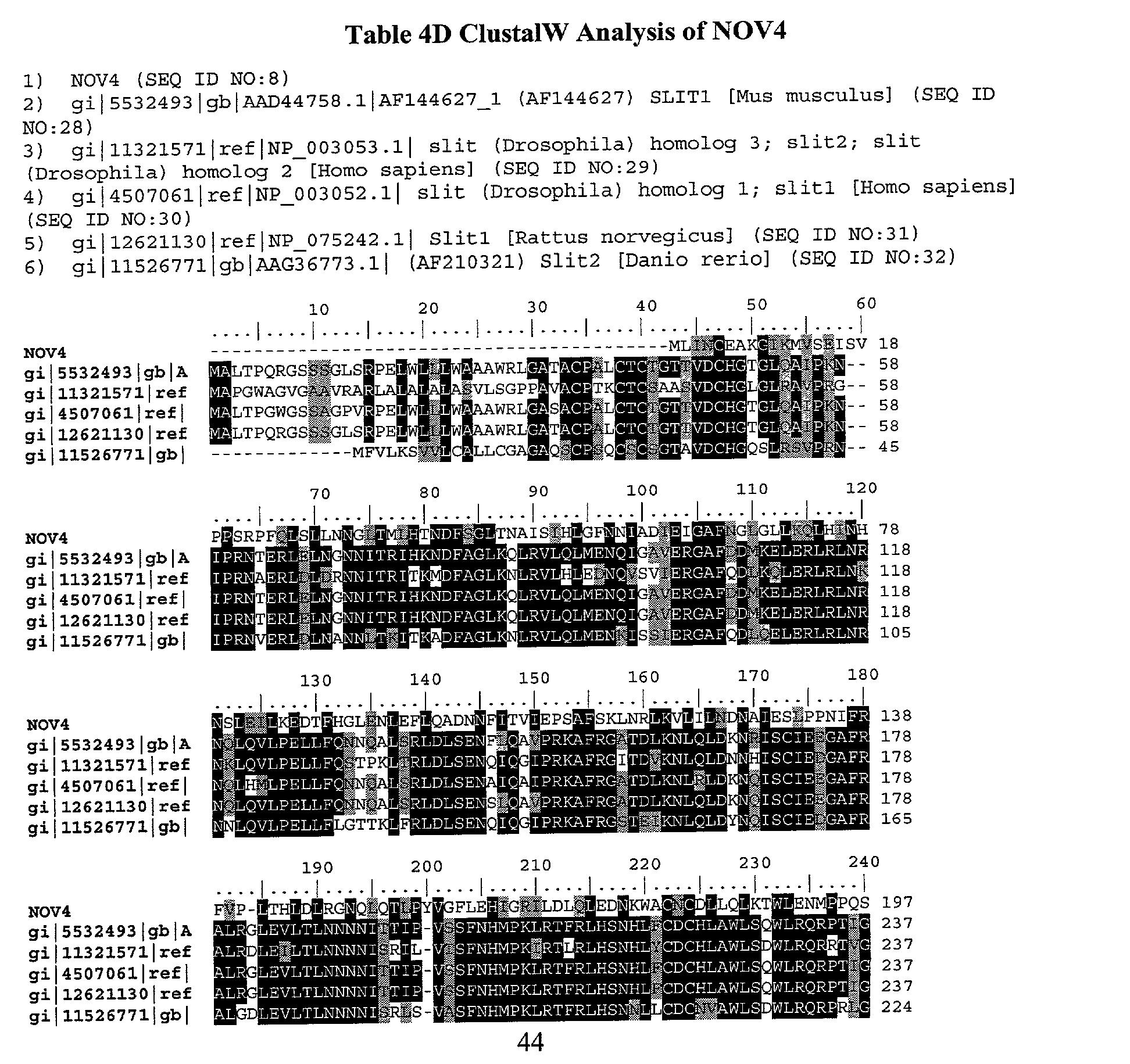 Figure US20030204052A1-20031030-P00018