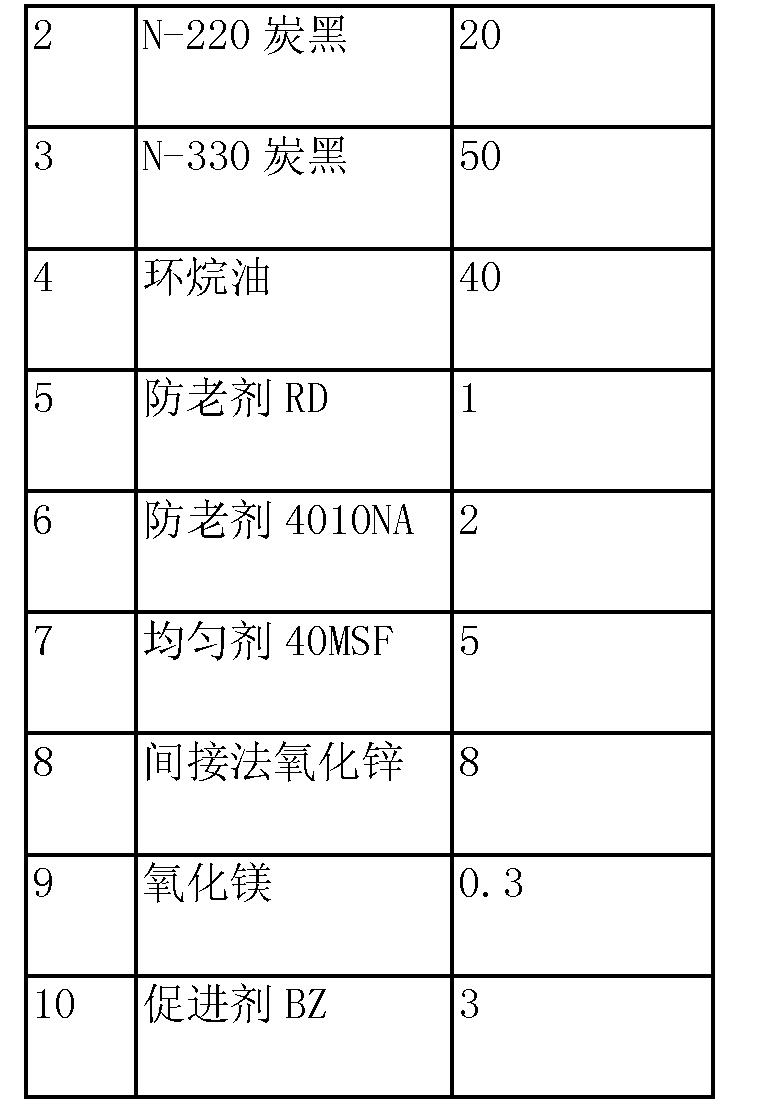 Figure CN102061040BD00071