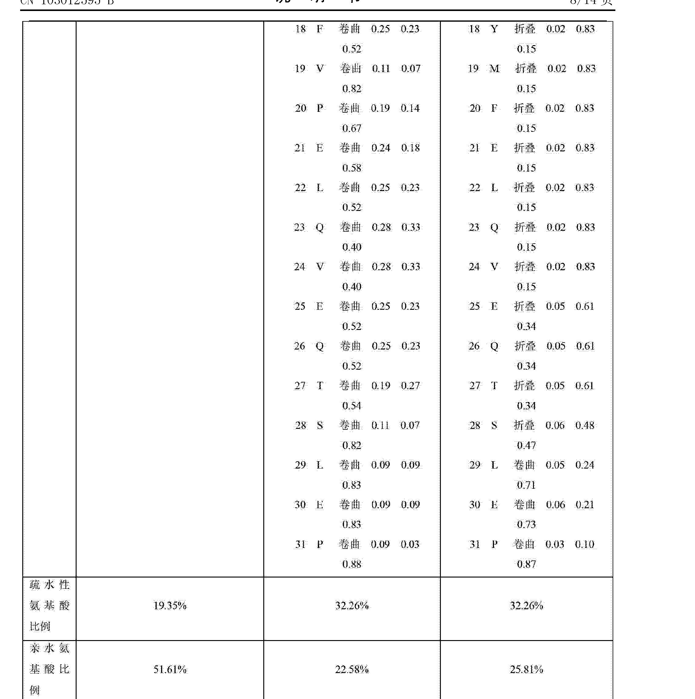 Figure CN103012595BD00101