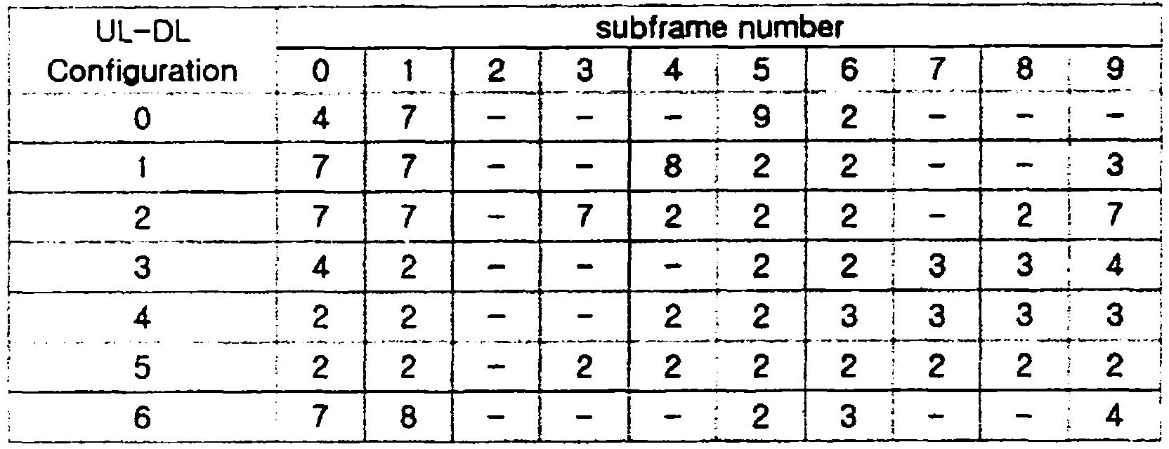 Figure 112013078687105-pct00018