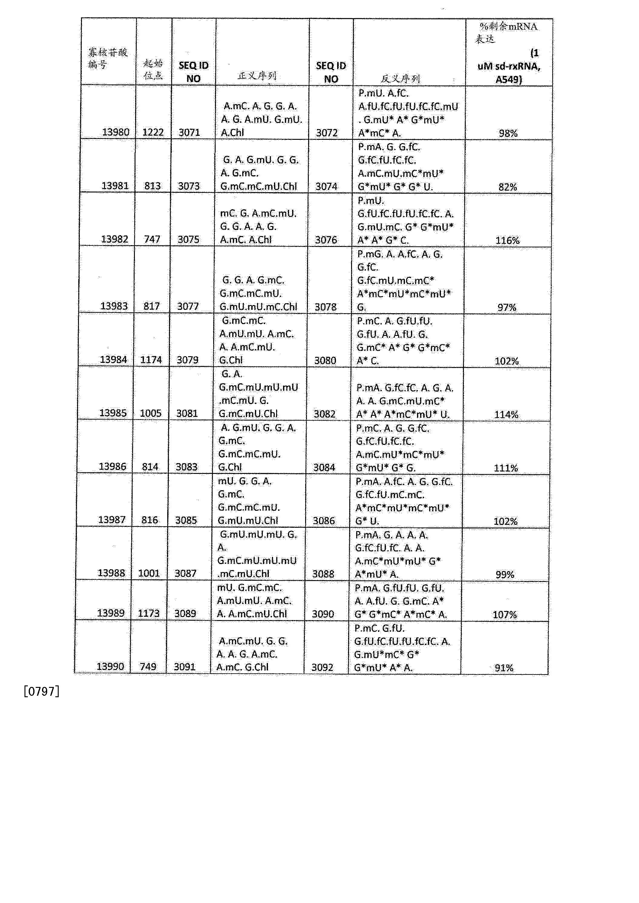 Figure CN103108642BD01811