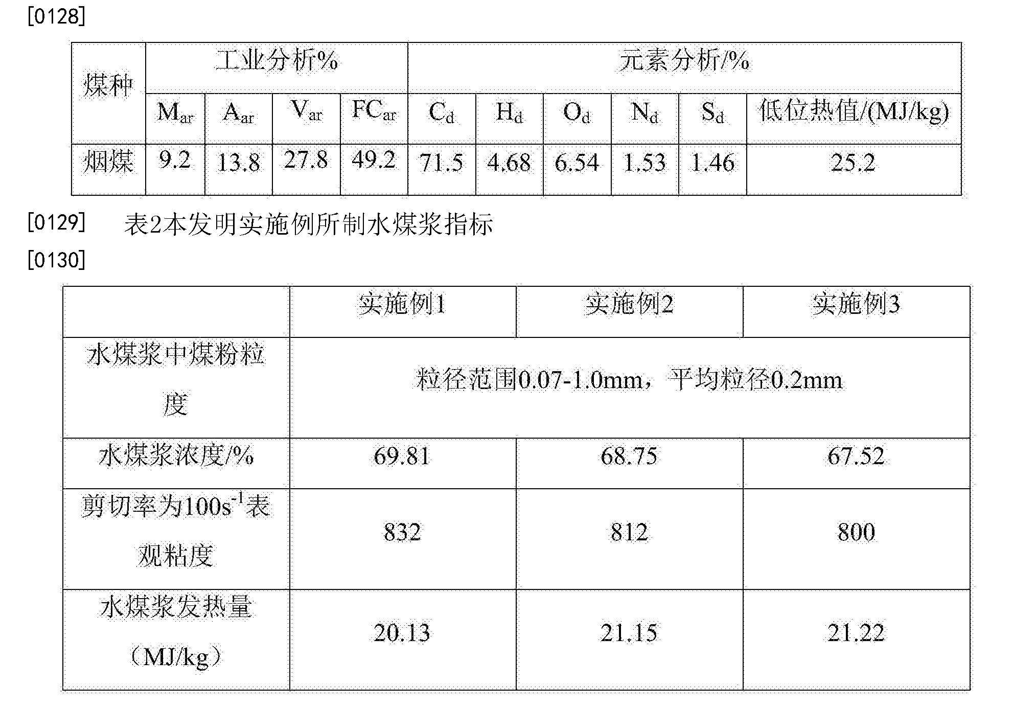 Figure CN106630350AD00161