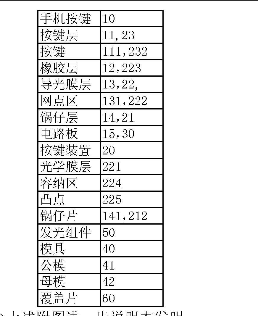 Figure CN102832068AD00041