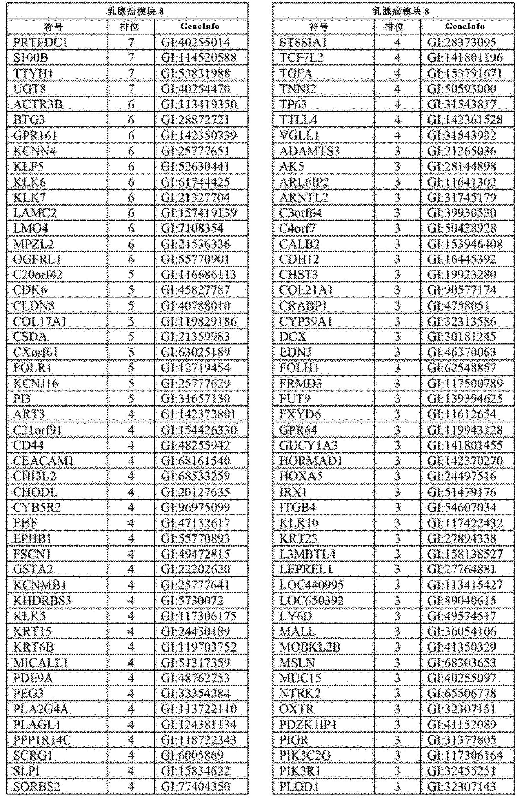 Figure CN102858999AD00811