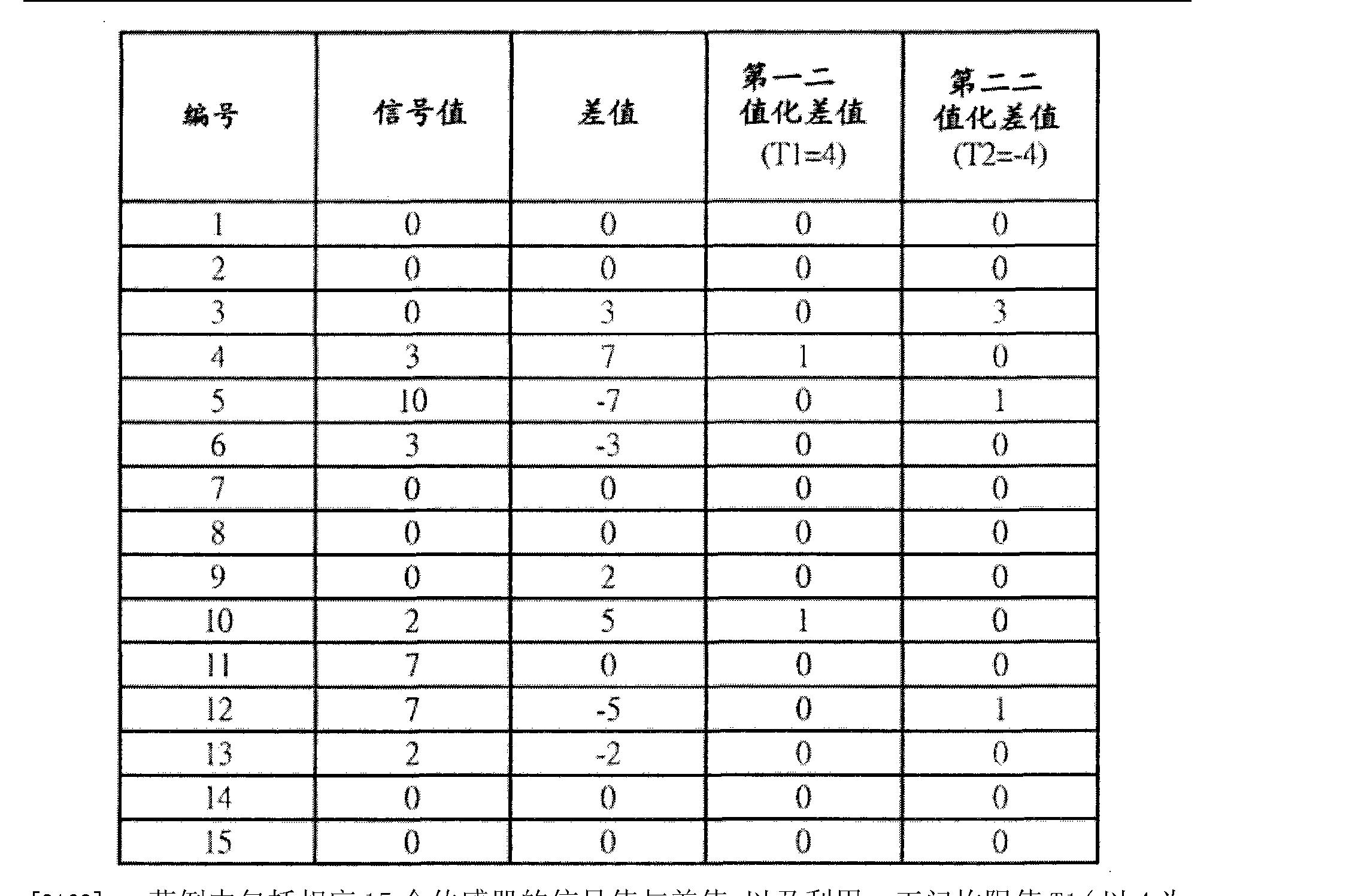 Figure CN102043509BD00201
