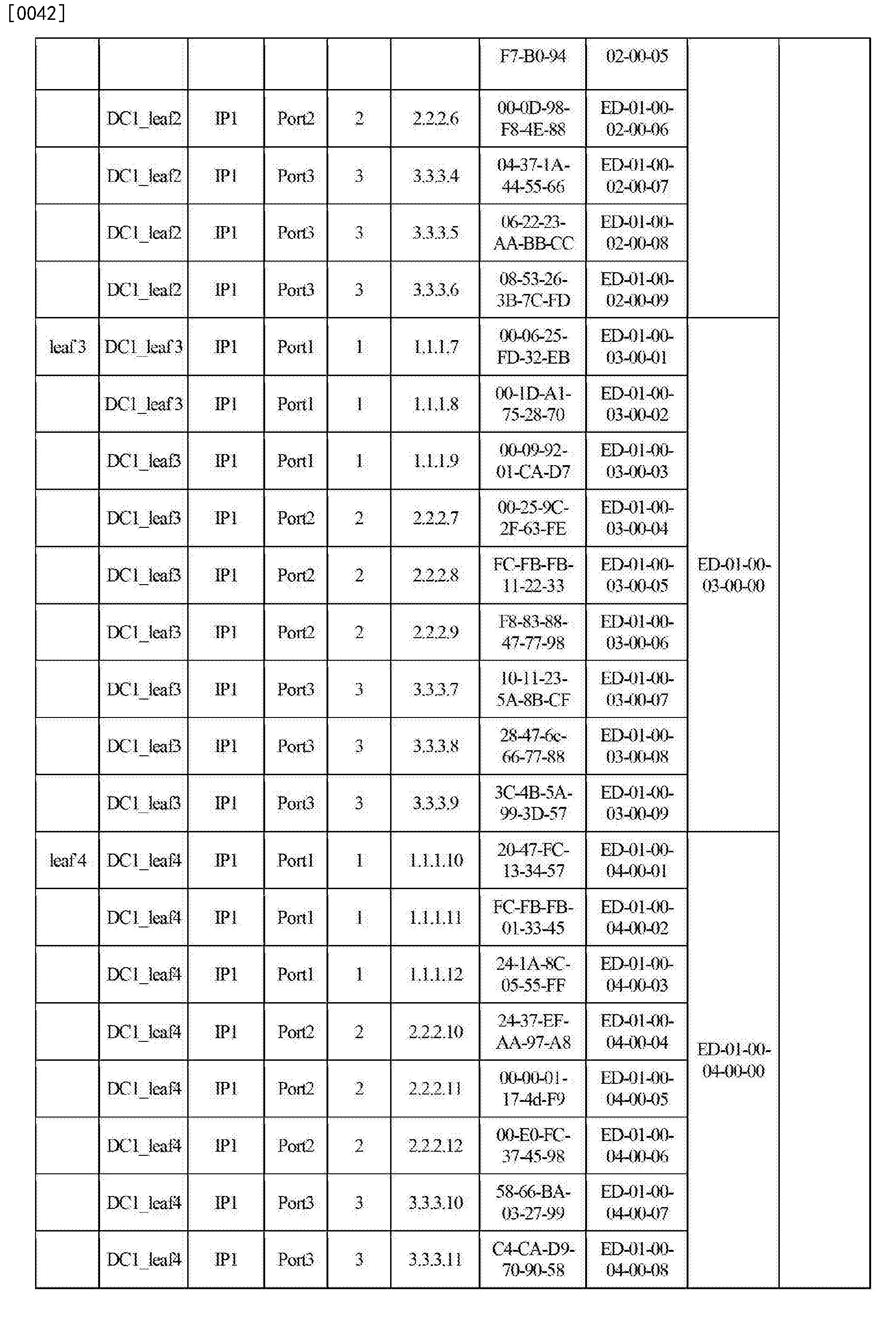 Figure CN103259727BD00101