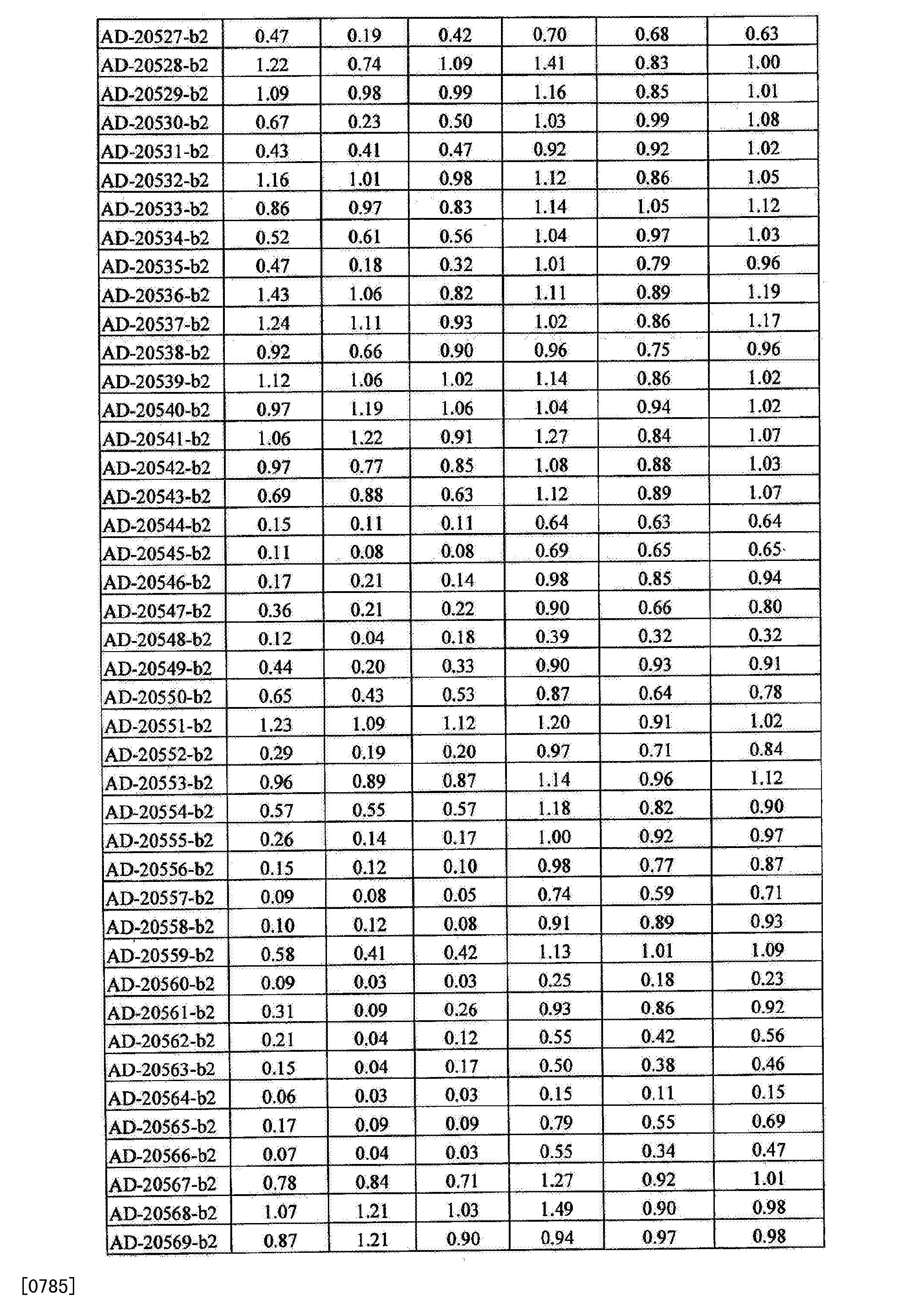 Figure CN105125572AD01461