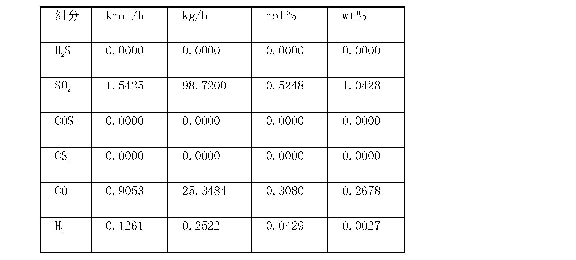 Figure CN102198365BD00083