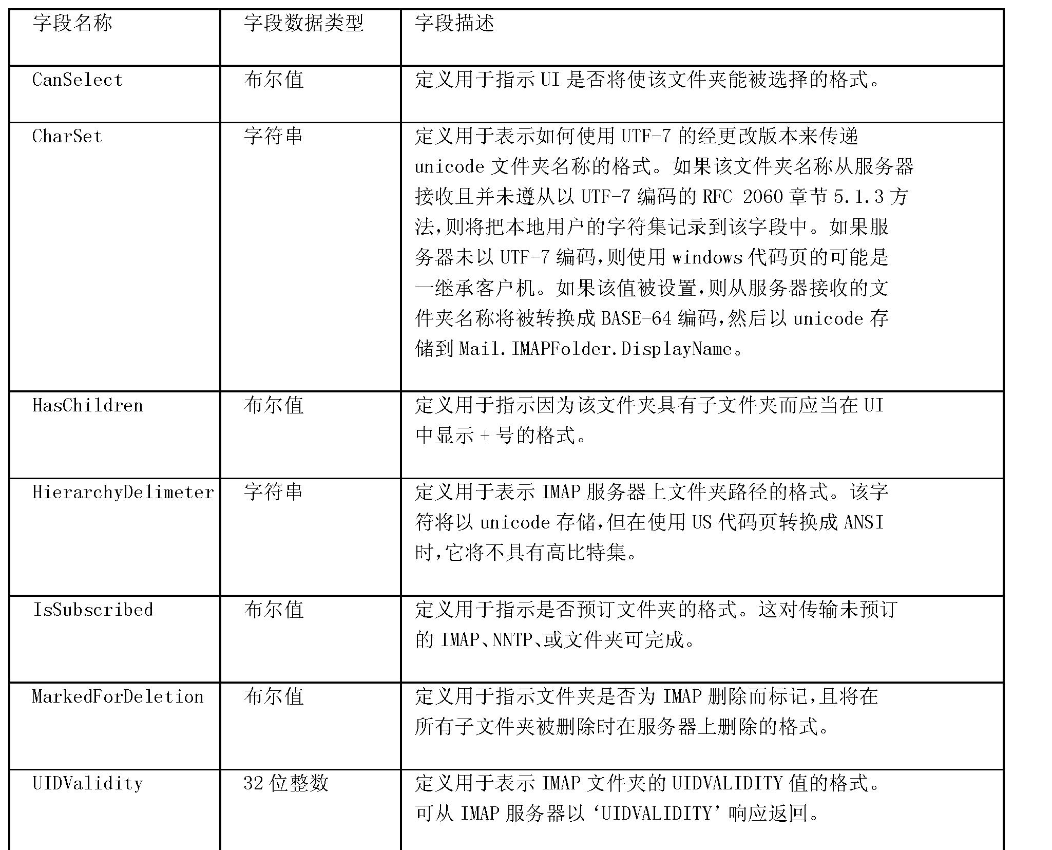 Figure CN101366016BD00301