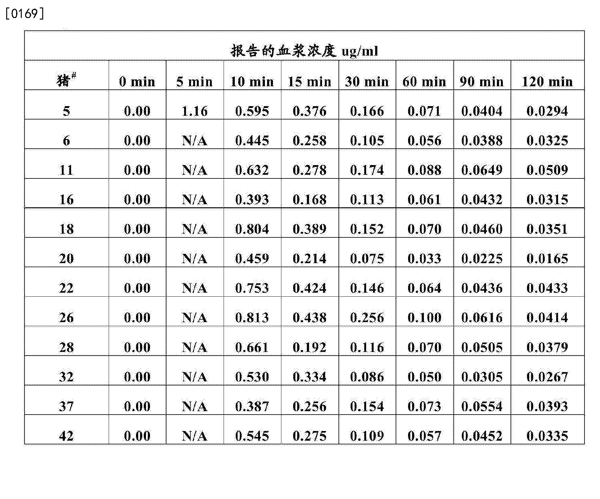 Figure CN103599588BD00291