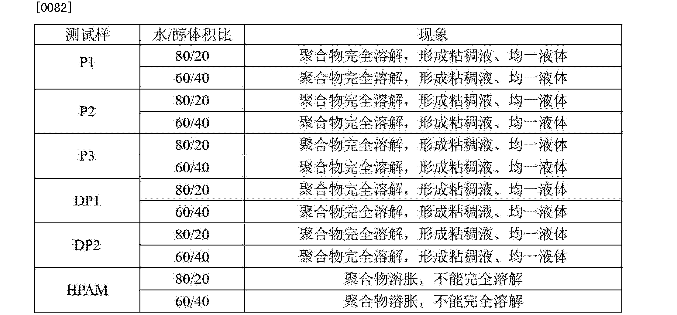 Figure CN103570865AD00152
