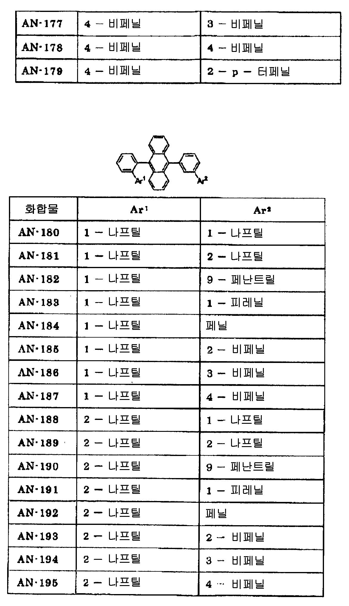 Figure 112009058821366-PCT00022