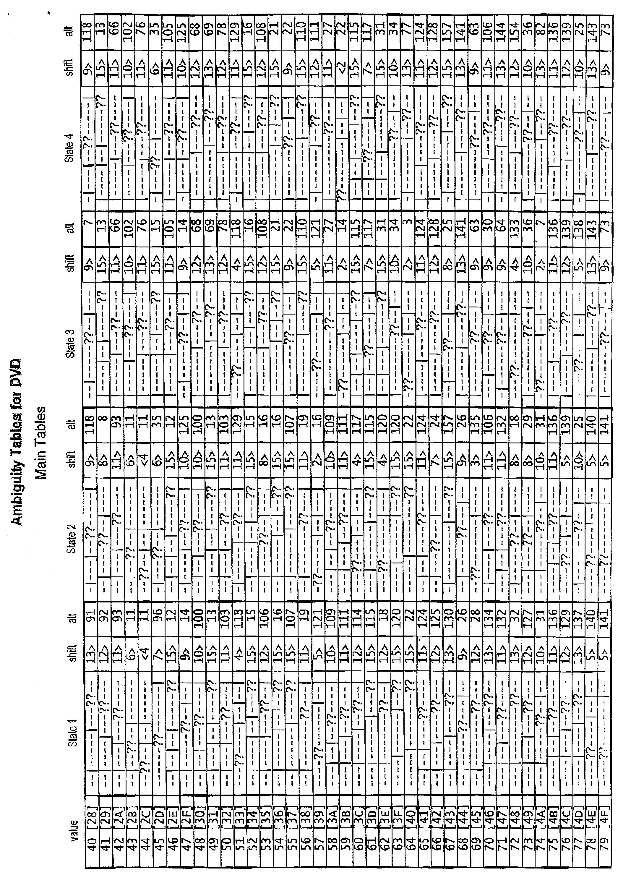 Figure US20020069389A1-20020606-P00003