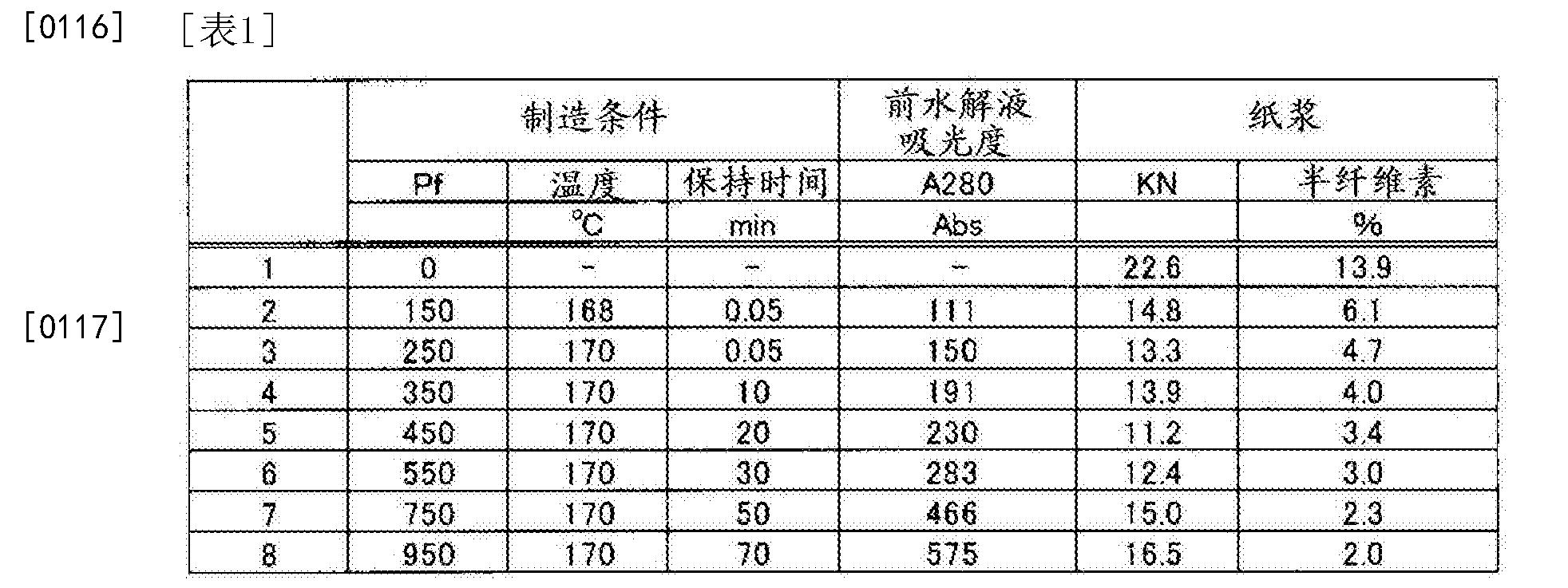 Figure CN105518212AD00121