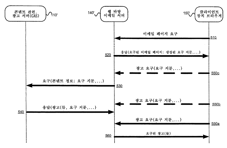 Figure R1020067022760