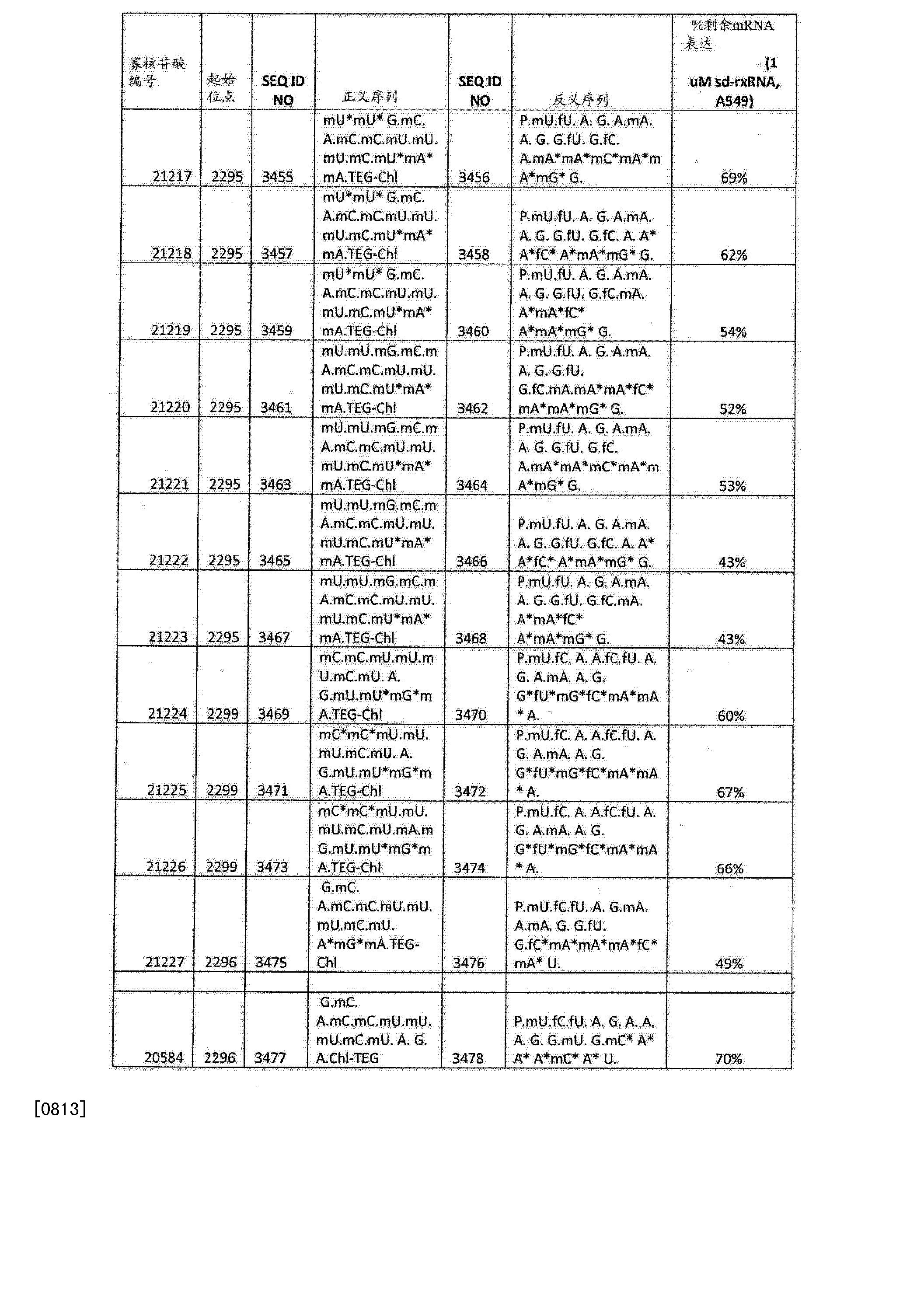 Figure CN103108642BD01971