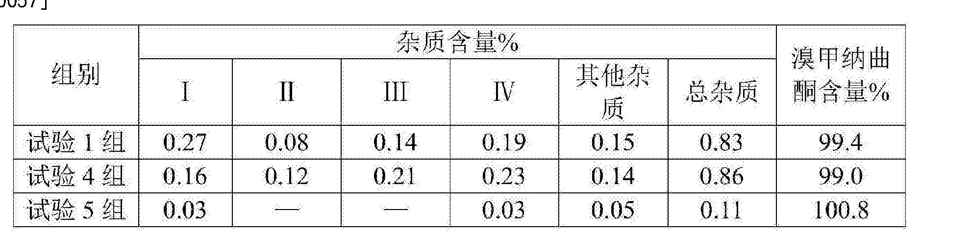 Figure CN104116707BD00071