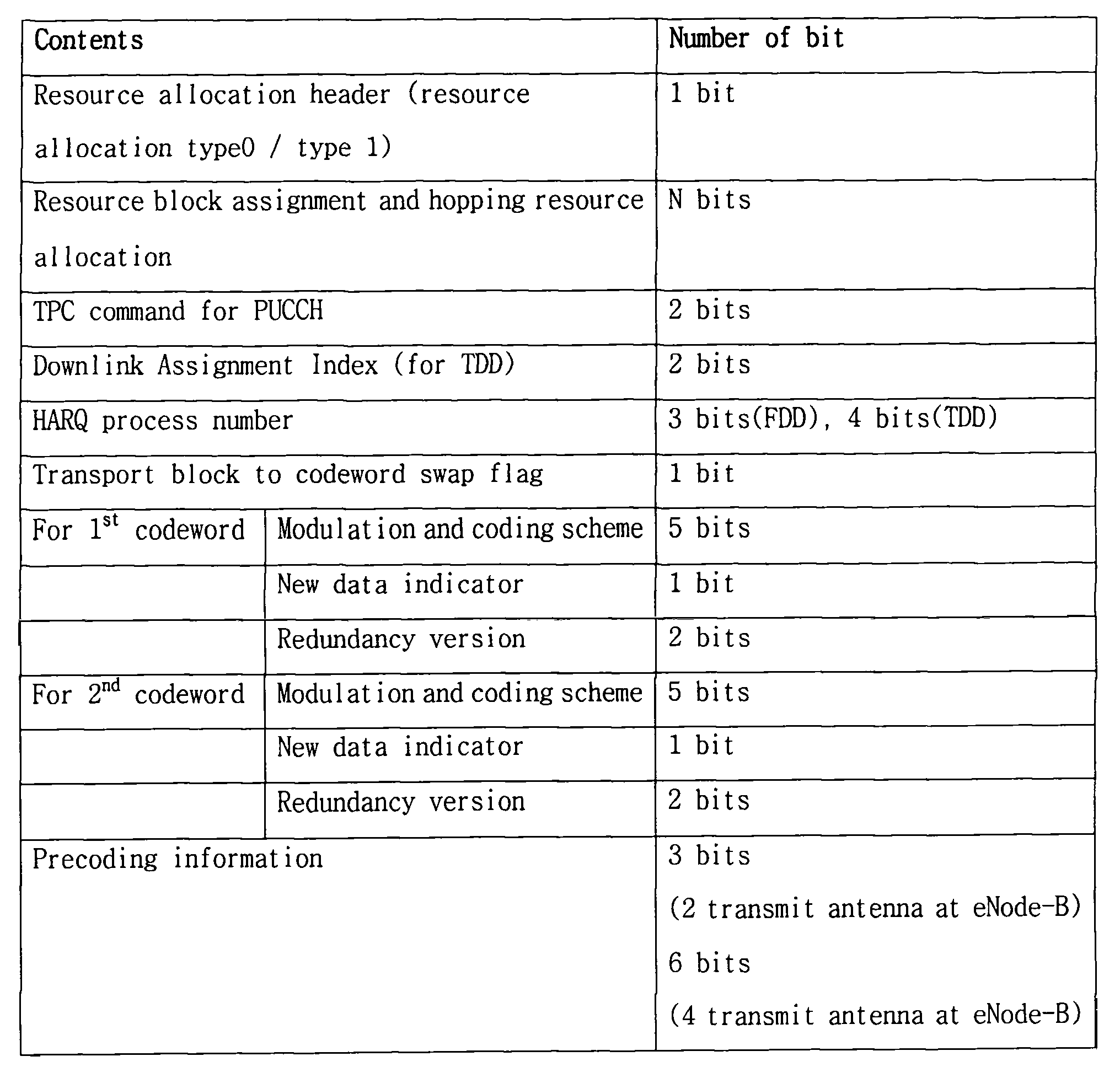 Figure 112011500920901-pat00163