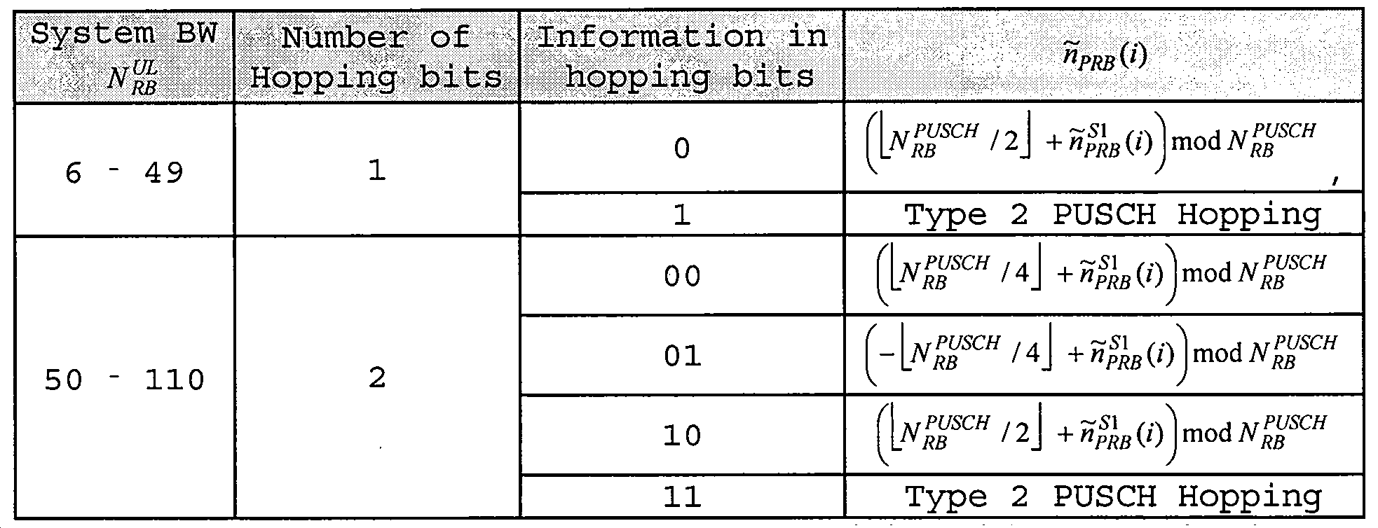 Figure 112016106090041-pct00030