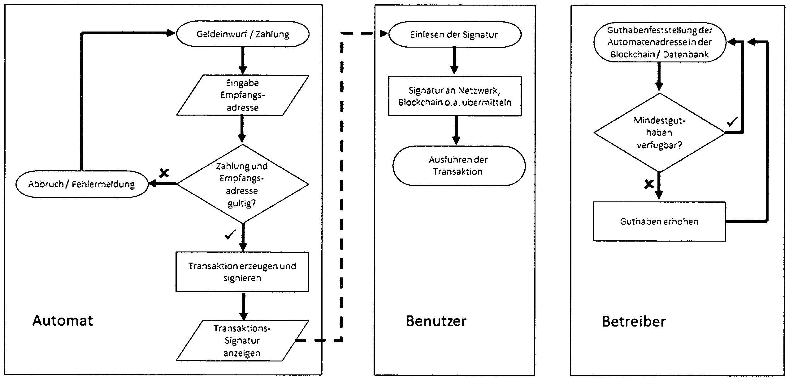 Figure DE102018000228A1_0000