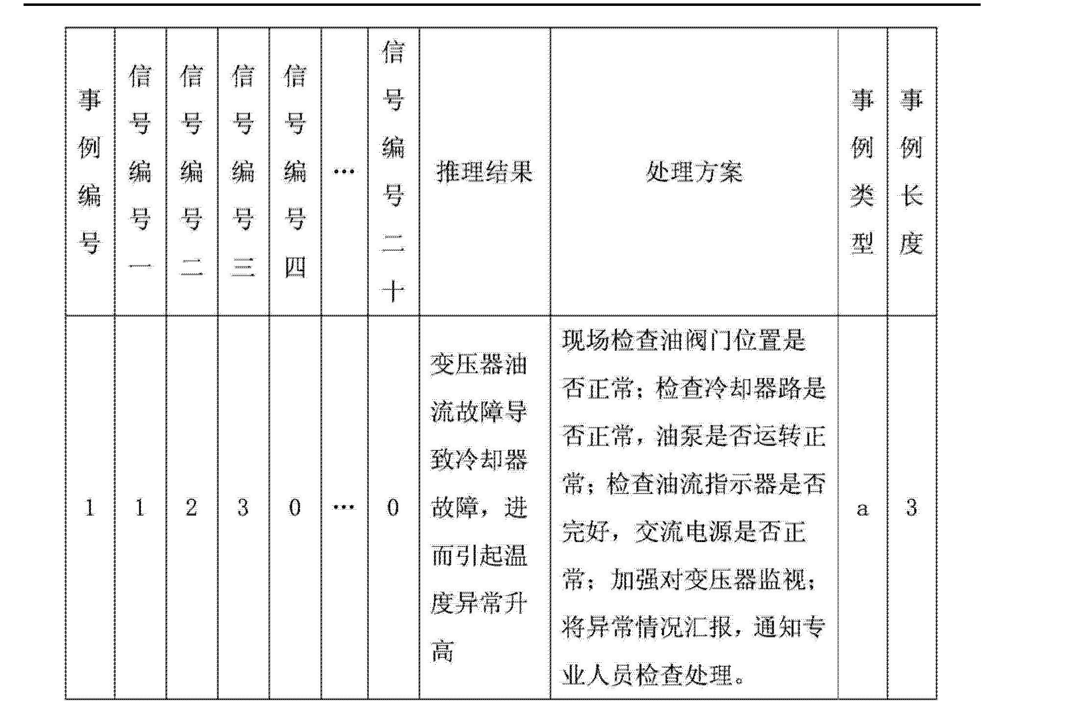 Figure CN102638100BD00101