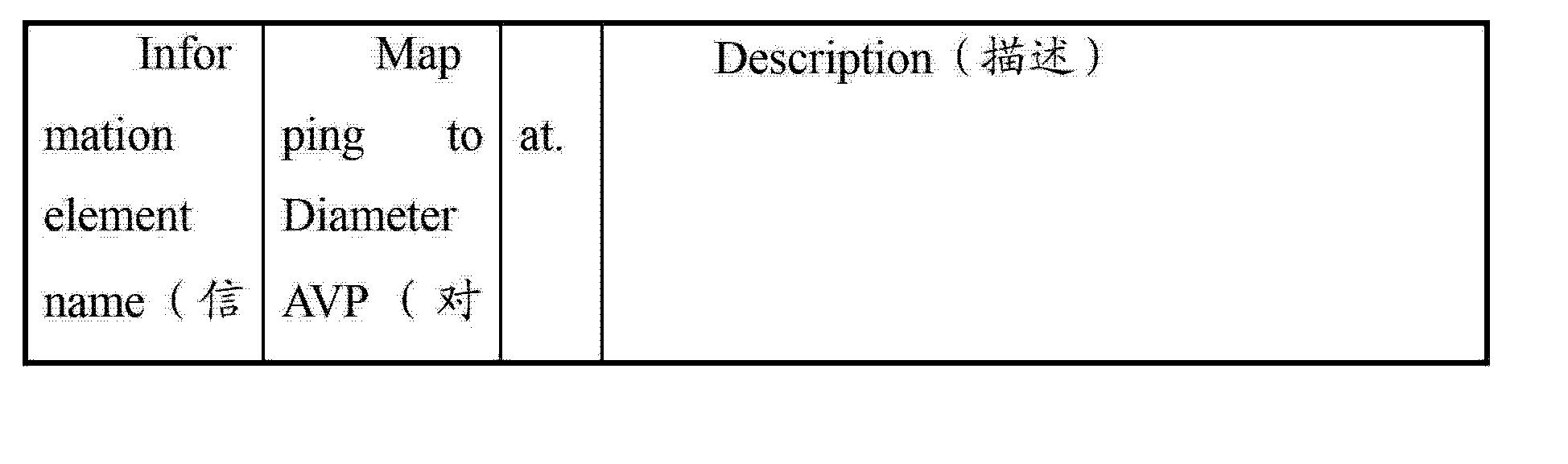 Figure CN102917332BD00111
